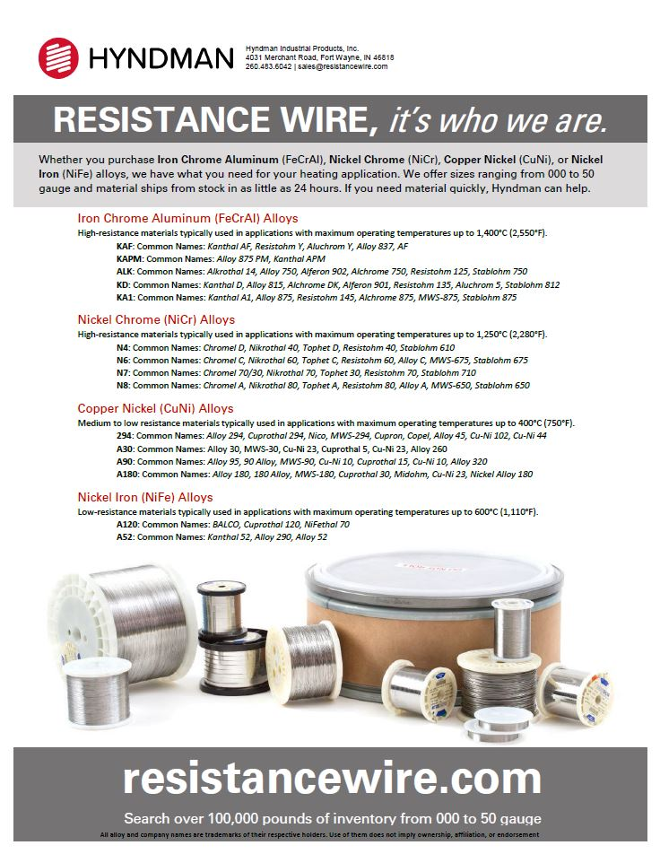 Resistance Wire Line Card