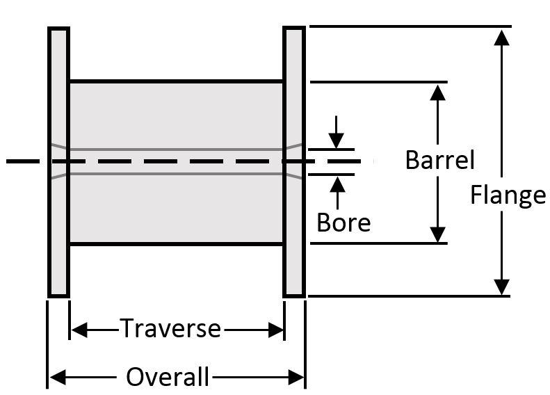 Hyndman Spool Sizes | Coil elements, resistance wire, kilns, foam ...
